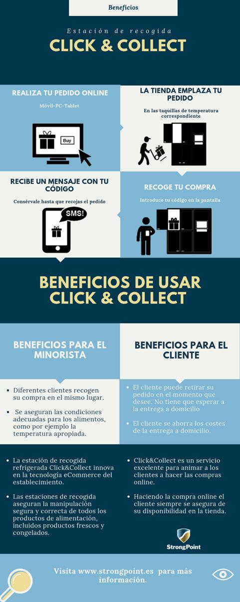 beneficios Click & Collect Strongpoint-3