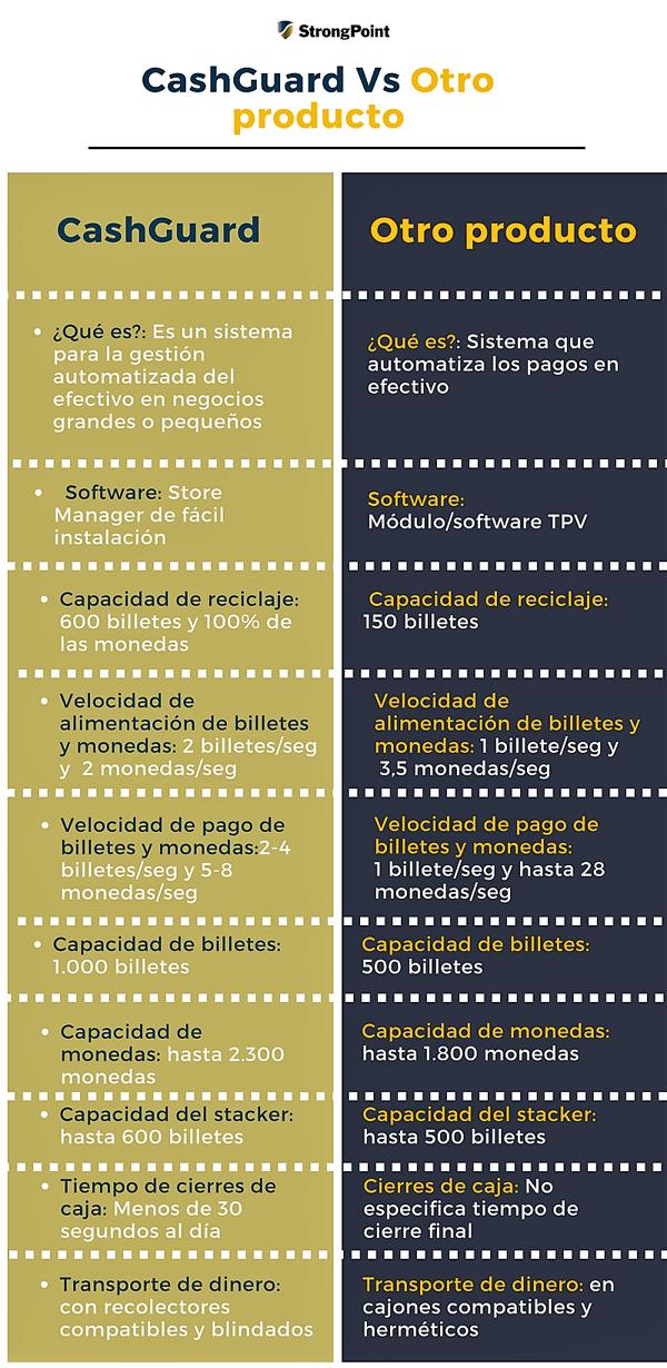 infografia comparativa final